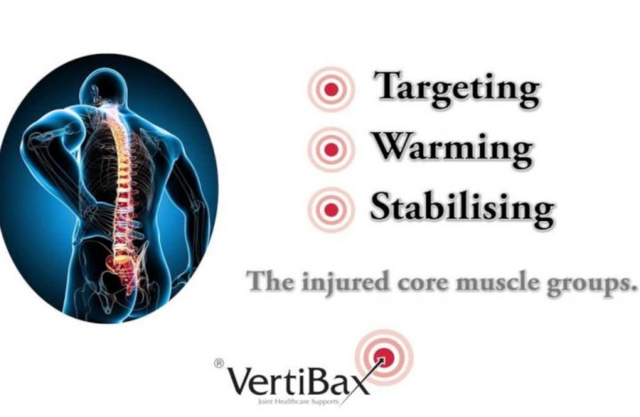 Research and Development – Some back supports unload spinal and trunk compressions….